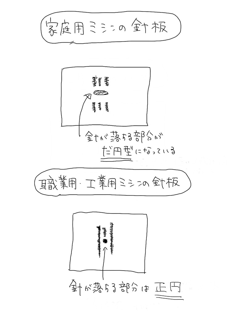 f:id:nuinuinyanko:20210706130526j:image