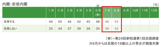 f:id:nukano0522:20160920231751p:plain