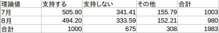 f:id:nukano0522:20160920233148p:plain
