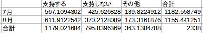f:id:nukano0522:20161022095004p:plain