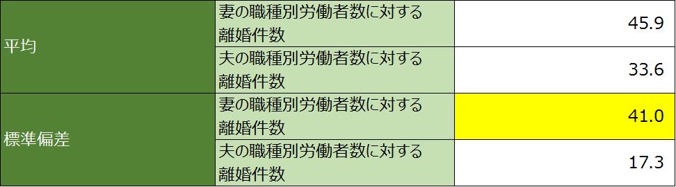 f:id:nukano0522:20170918175441p:plain