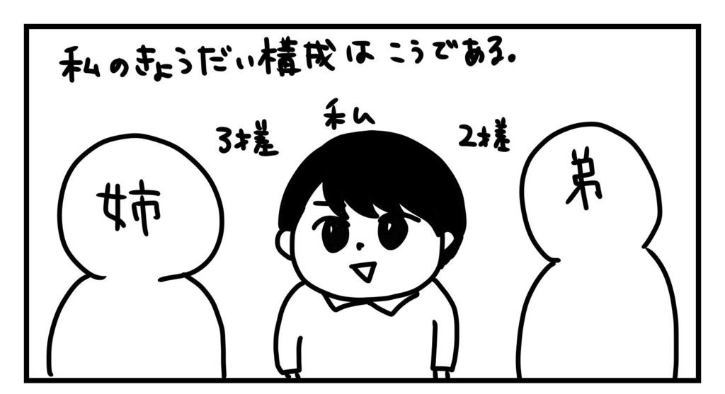 f:id:nukkey:20180105230854j:plain