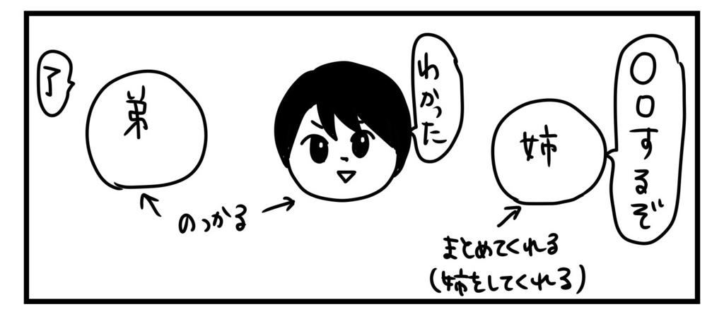 f:id:nukkey:20180105231544j:plain