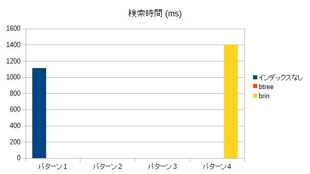 f:id:nuko_yokohama:20150713194455p:image:w360