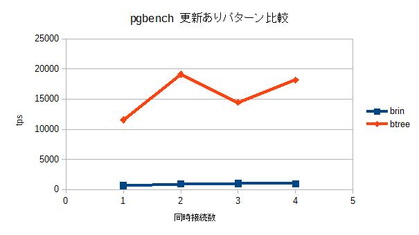 f:id:nuko_yokohama:20150713200800p:image:w360