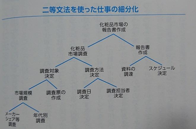 f:id:nukoshogun:20181024225239j:plain