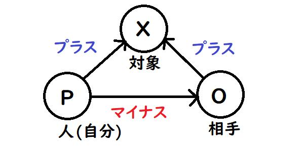 f:id:nukoshogun:20191117021901p:plain