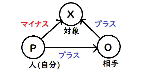 f:id:nukoshogun:20191117024513p:plain