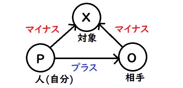 f:id:nukoshogun:20191117030648p:plain