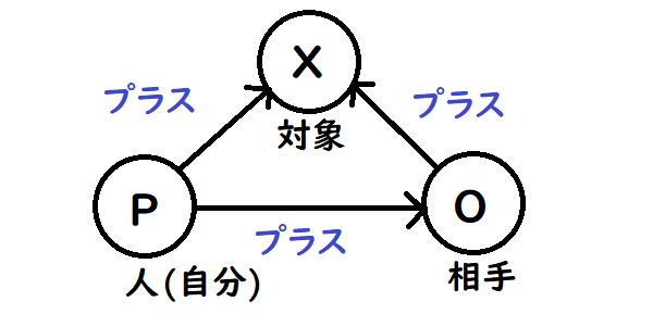 f:id:nukoshogun:20191117031757p:plain