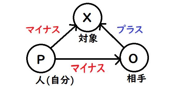 f:id:nukoshogun:20191117032837p:plain