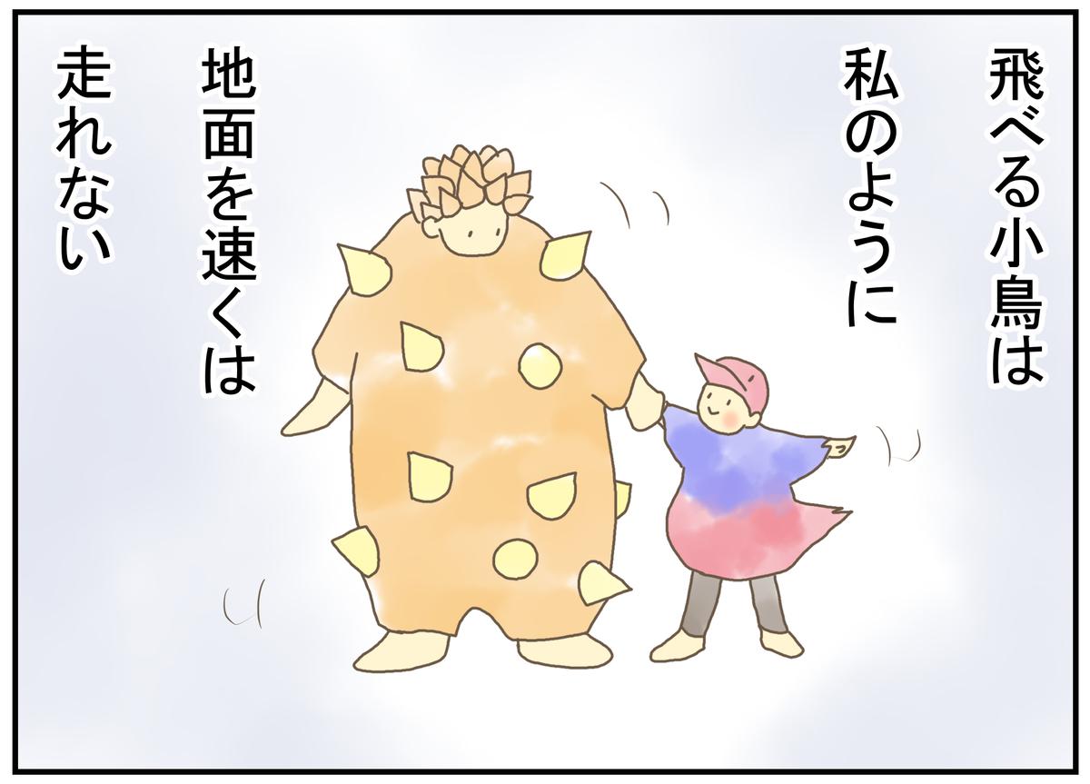f:id:nukota_nuko:20200429153549j:plain