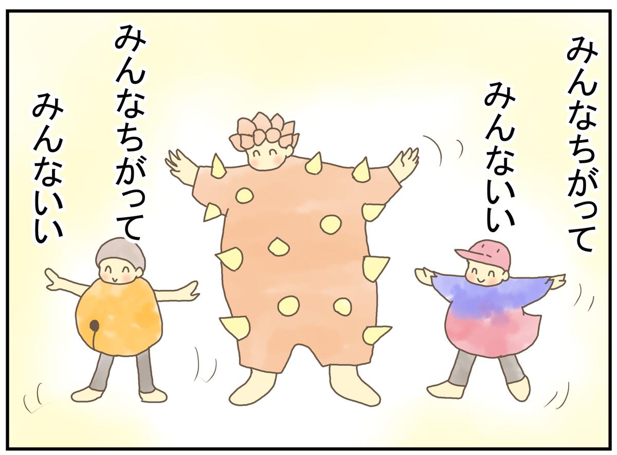 f:id:nukota_nuko:20200429153613j:plain