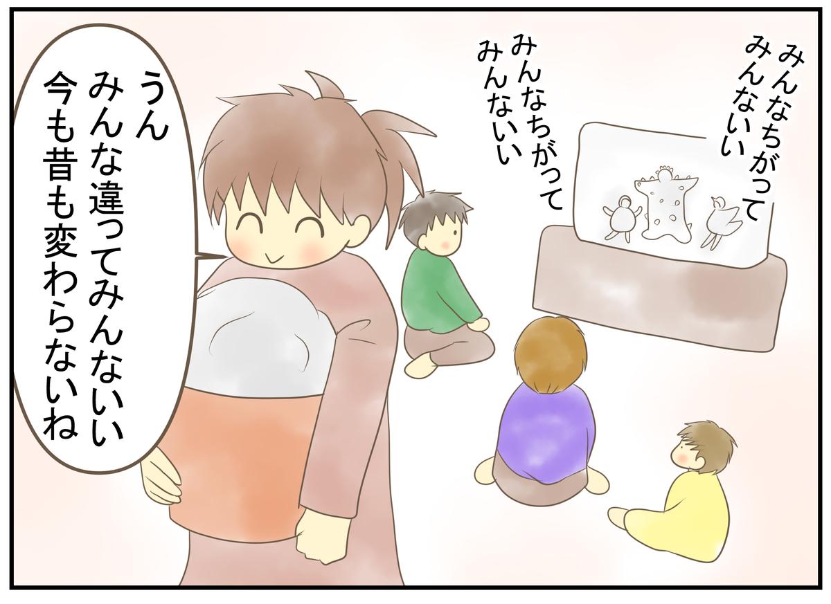 f:id:nukota_nuko:20200429153630j:plain