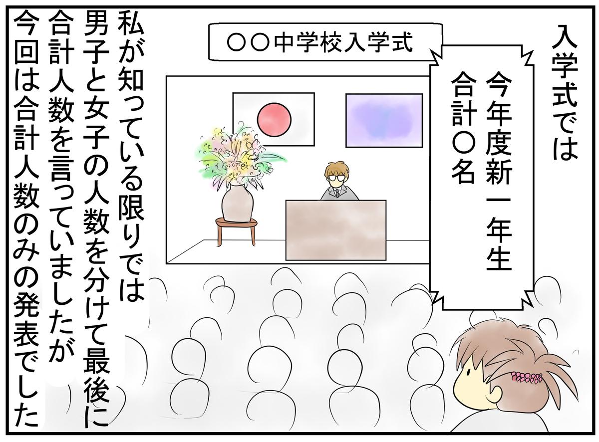 f:id:nukota_nuko:20200503133611j:plain