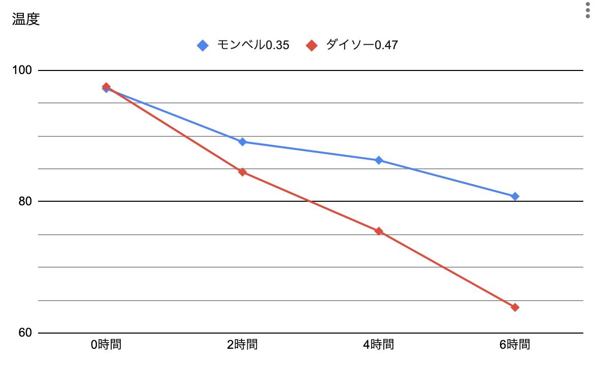 f:id:null10blgcom:20200406231911p:plain