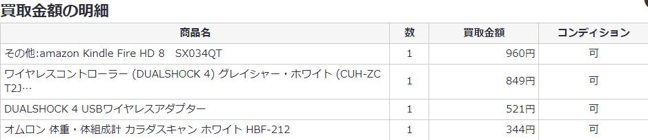 f:id:null10blgcom:20200420204944p:plain