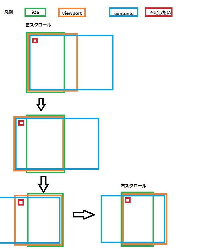 f:id:nullppo:20180406123759j:plain