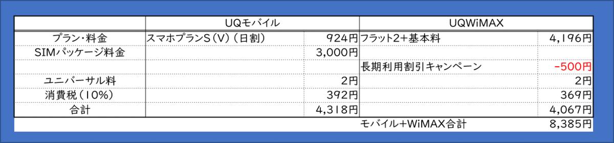 f:id:numan0s0k0:20201019162230p:plain