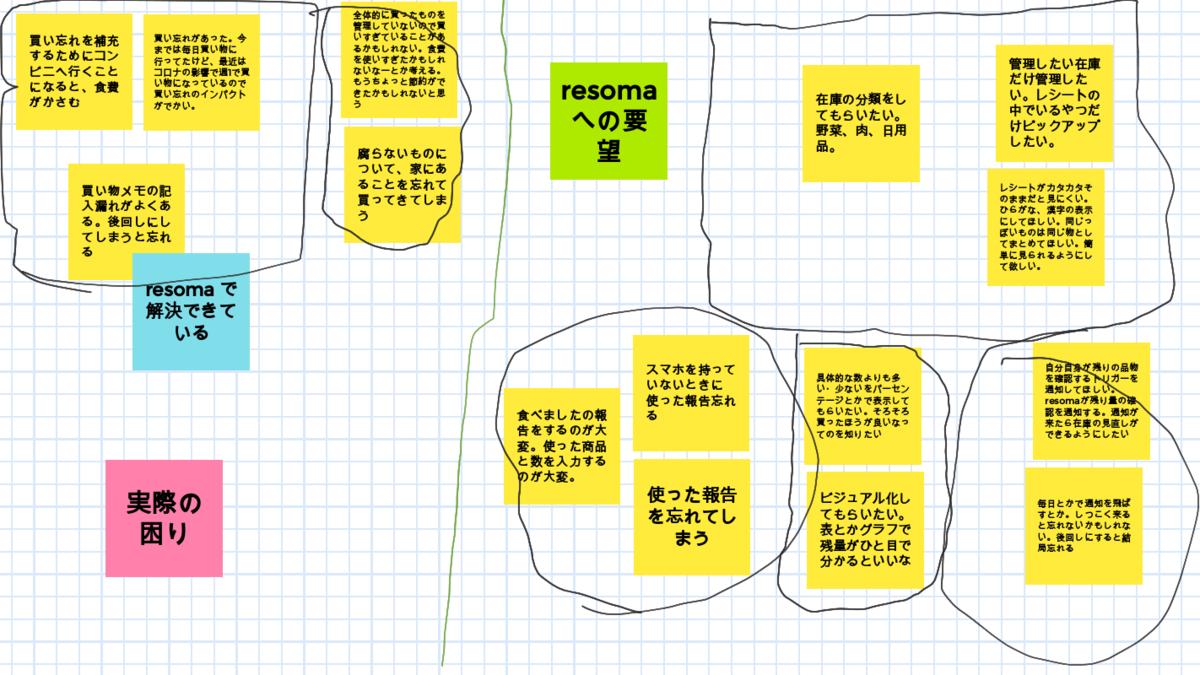f:id:numanuma08:20200722145001p:plain