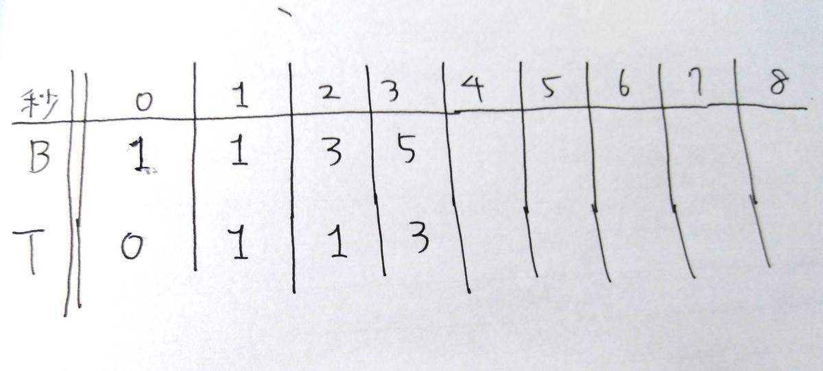 f:id:nummerorange:20200630011126j:plain