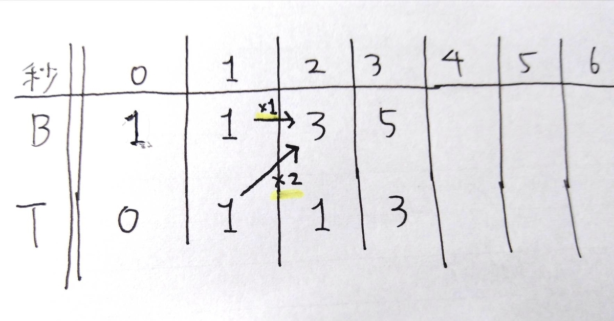 f:id:nummerorange:20200630011150j:plain