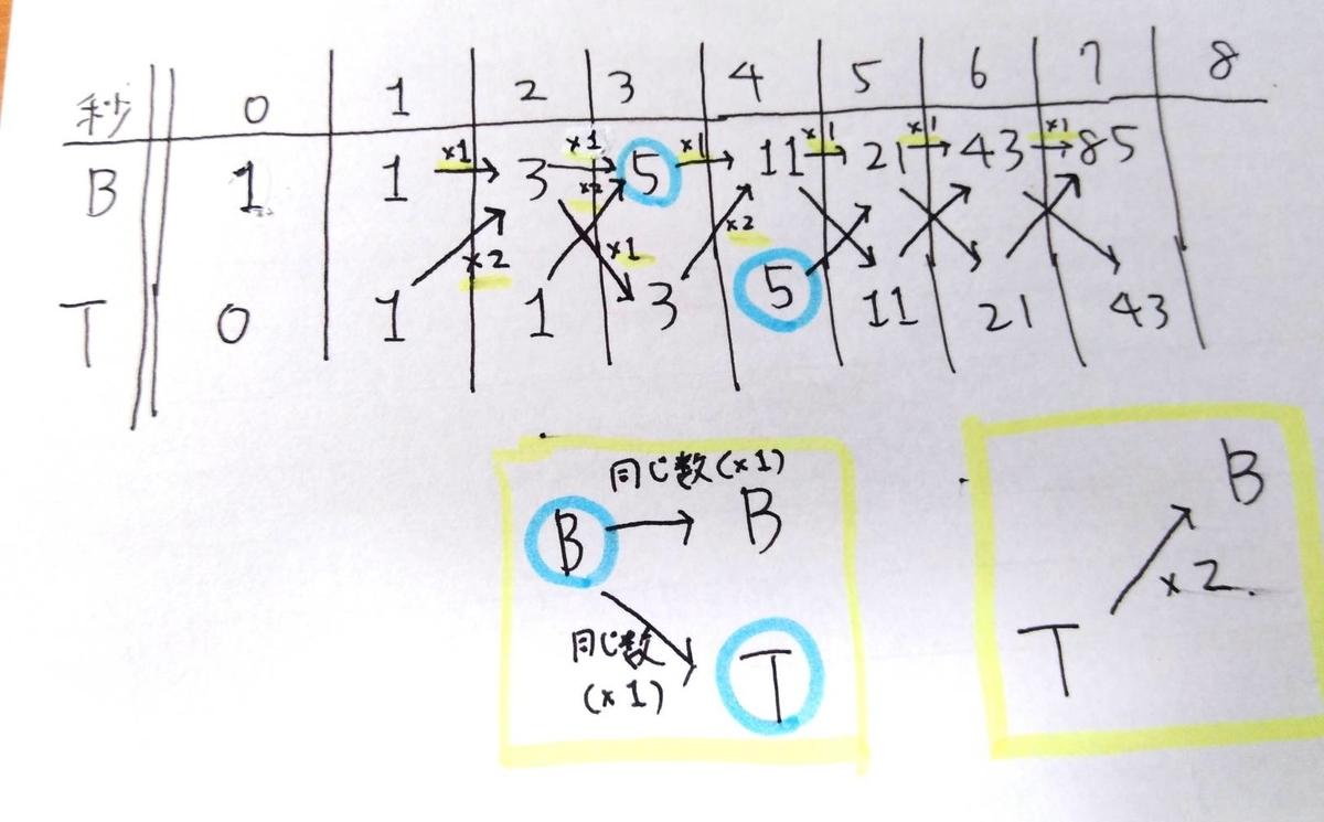 f:id:nummerorange:20200630011314j:plain