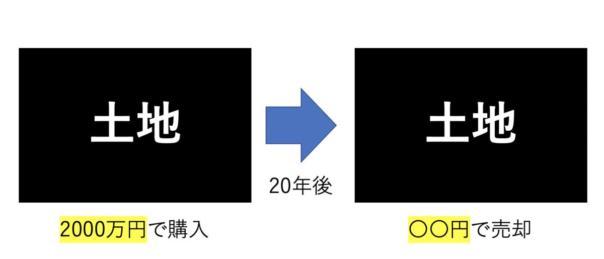f:id:nummerorange:20201012001629p:plain