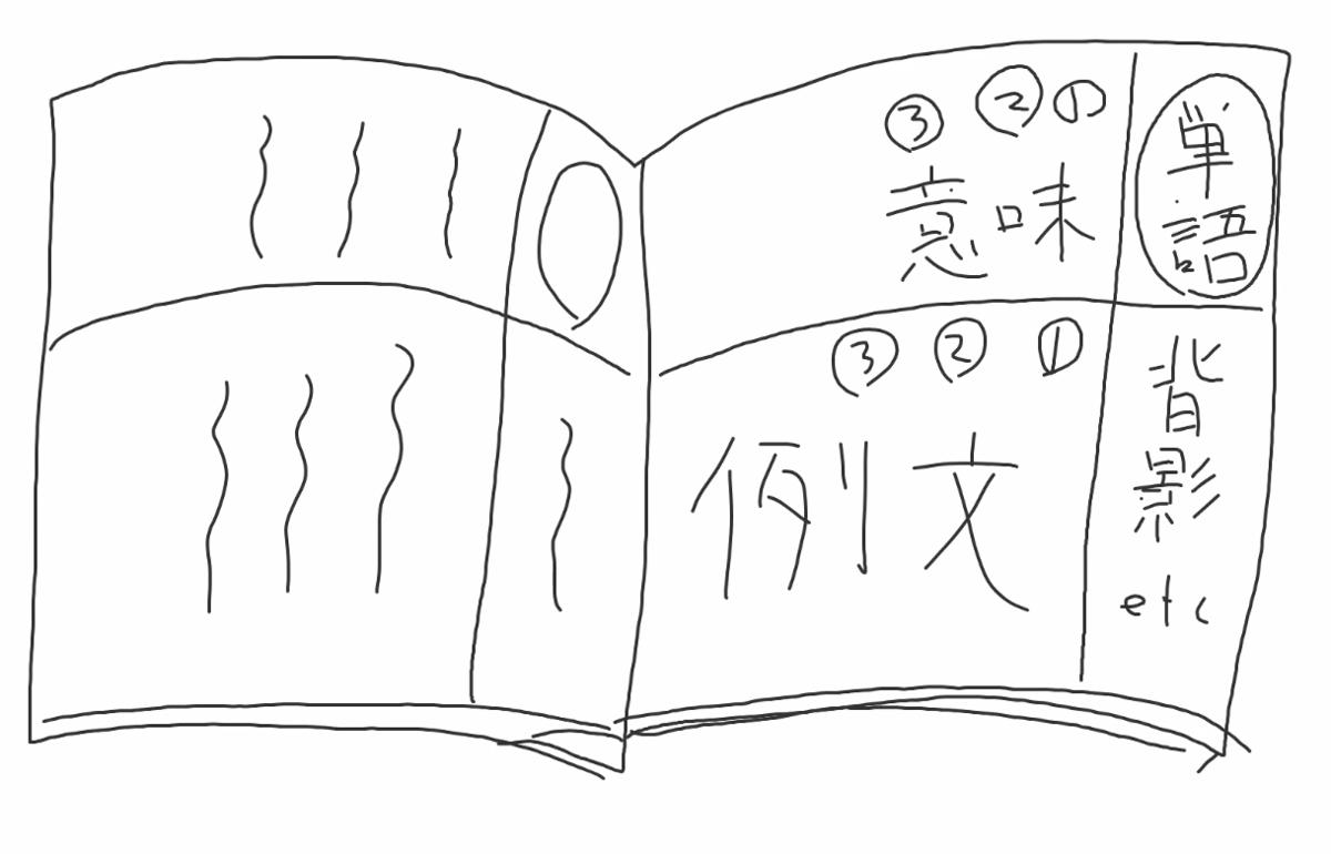 f:id:nummerorange:20210131010421p:plain
