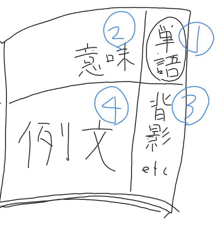 f:id:nummerorange:20210131010553p:plain