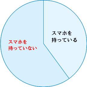 f:id:numume:20170529031940j:plain
