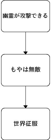 f:id:numume:20170601043049j:plain