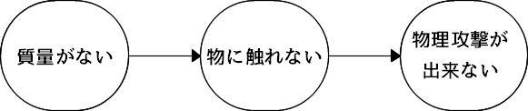 f:id:numume:20170601234220j:plain