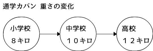 f:id:numume:20170602030039j:plain