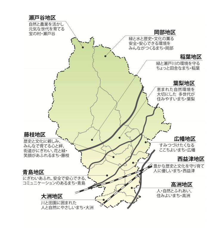 藤枝市「地区の区分と各地区の目標」