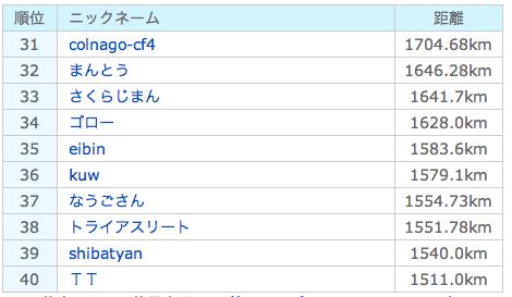 20101101150209