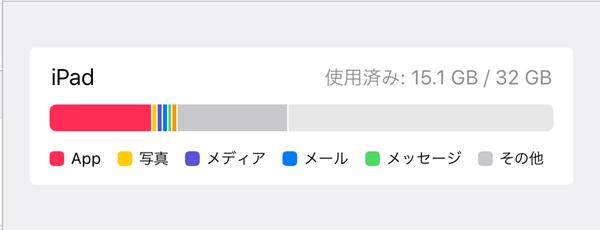 f:id:nurahikaru:20190411174222p:plain