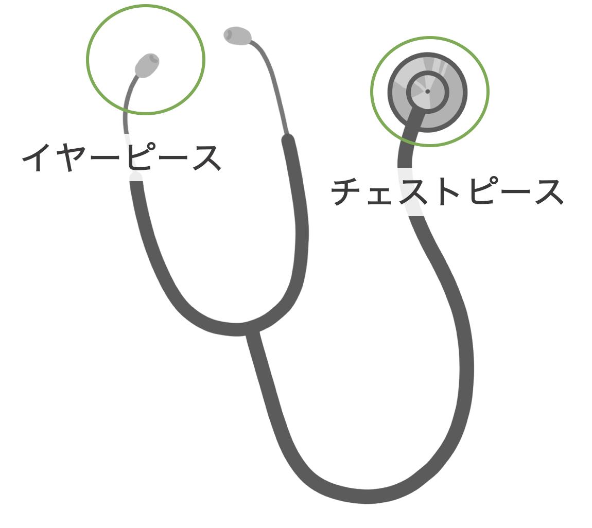 f:id:nurse-daddy:20210106214659p:plain