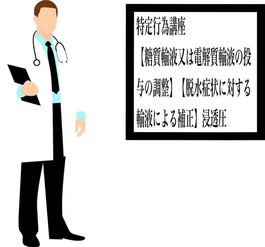 f:id:nurseandnurse:20200928220826j:image