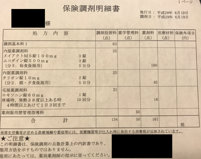 f:id:nursery-nutritionist-trombonist:20170625001625p:plain
