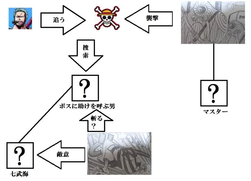 f:id:nuruta:20120214023623j:image:w360