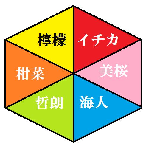 f:id:nuruta:20120223013209p:image:w360