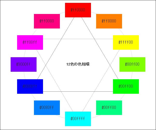 f:id:nuruta:20120223013428p:image:w360