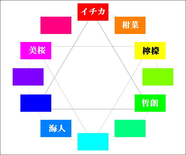 f:id:nuruta:20120223015922p:image:w360