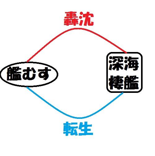 f:id:nuruta:20161127004306j:plain