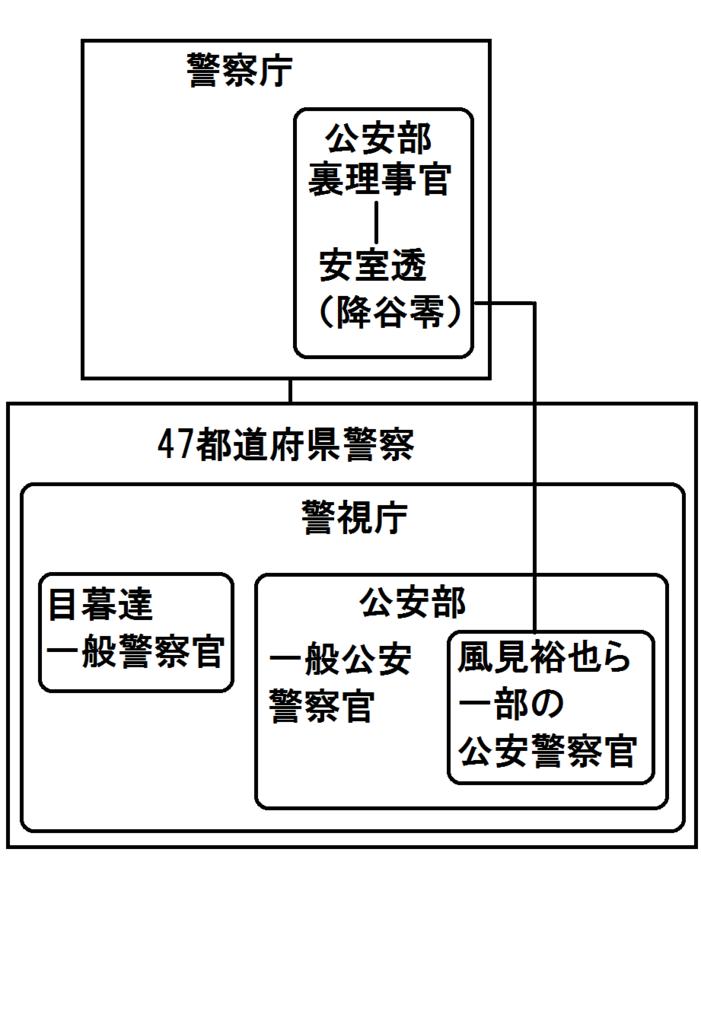 f:id:nuruta:20180413235659p:plain