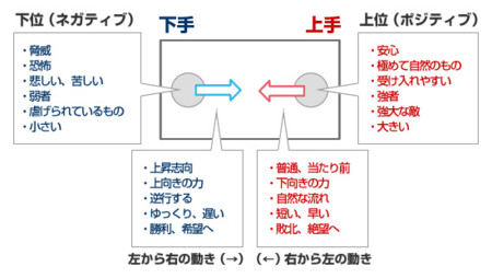 f:id:nuryouguda:20111113134344j:image