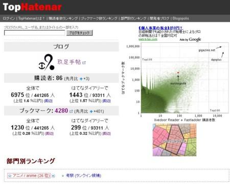 f:id:nuryouguda:20111120111757j:image