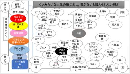 f:id:nuryouguda:20181225012840p:image