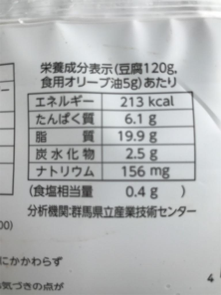 f:id:nutritionaler:20170525100305j:image